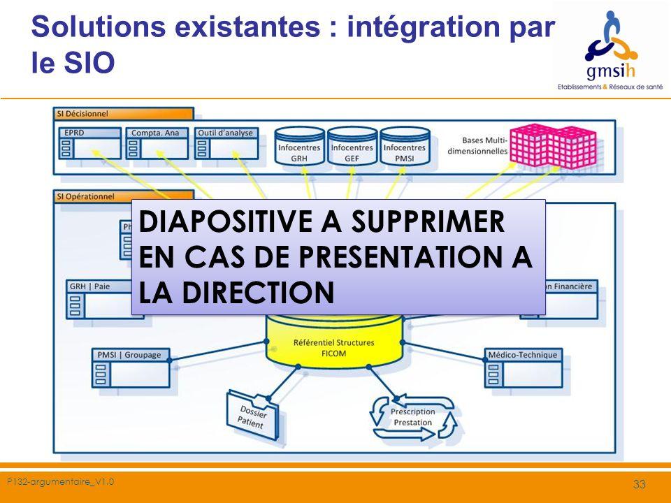 Solutions existantes : intégration par le SIO