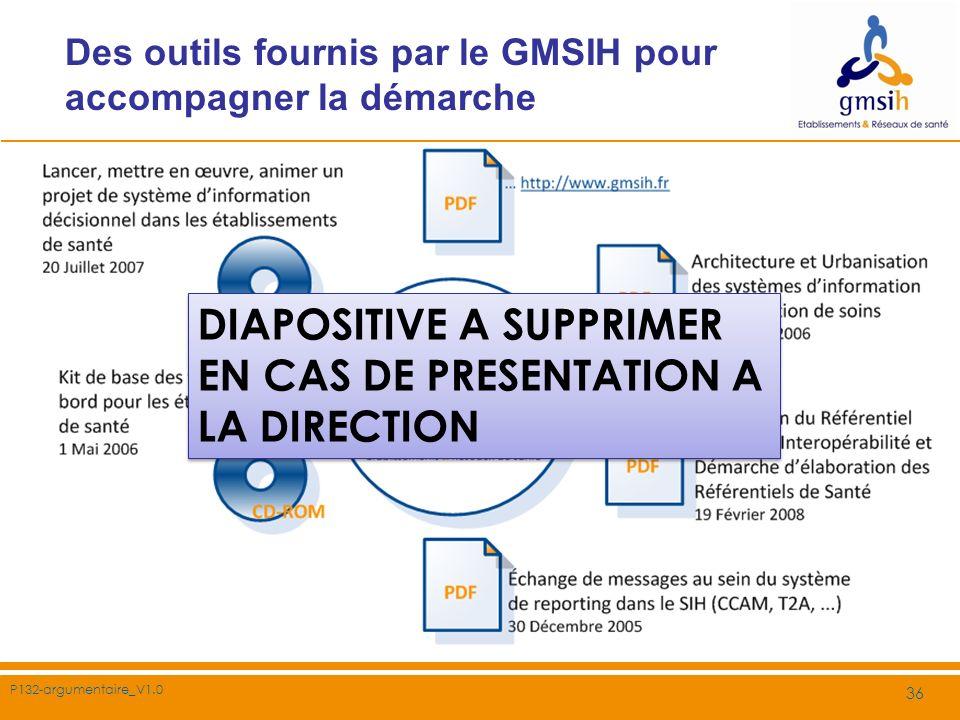 Des outils fournis par le GMSIH pour accompagner la démarche