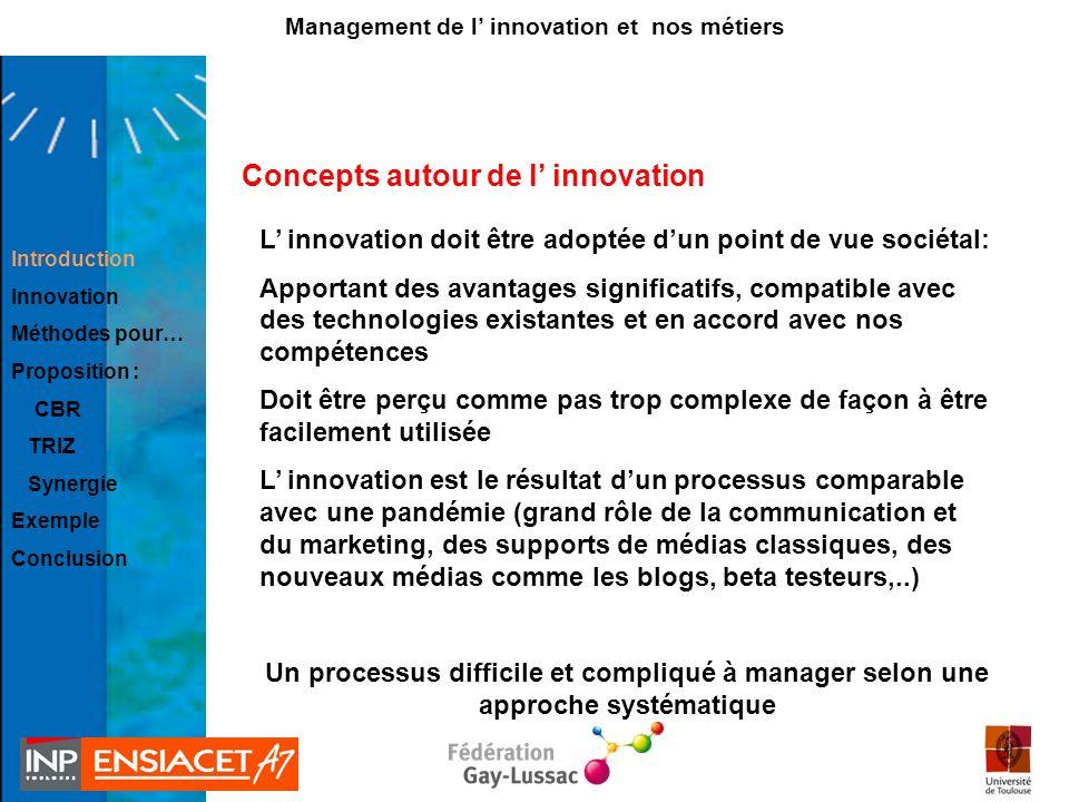 Management de l' innovation et nos métiers