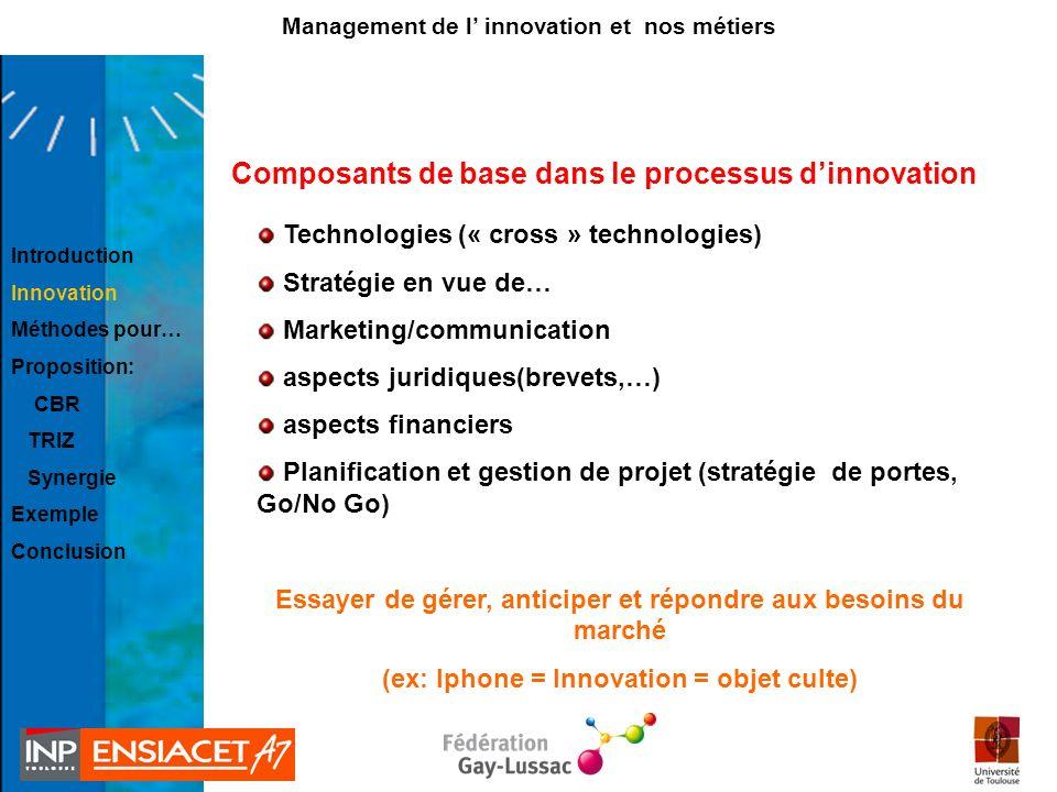 Composants de base dans le processus d'innovation