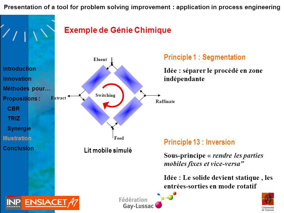 Exemple de Génie Chimique
