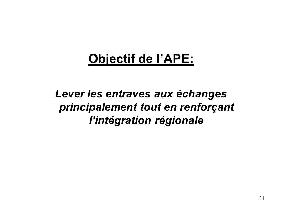 Objectif de l'APE: Lever les entraves aux échanges principalement tout en renforçant l'intégration régionale.