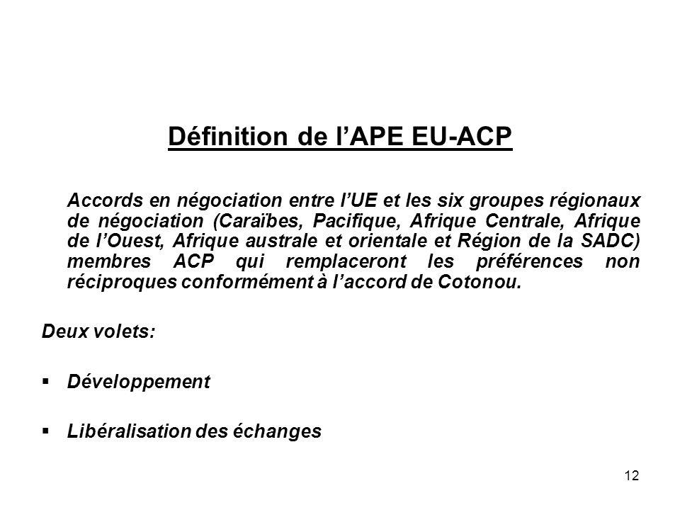Définition de l'APE EU-ACP