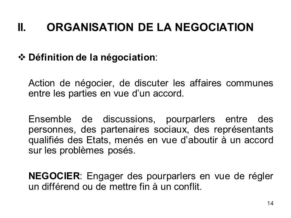 II. ORGANISATION DE LA NEGOCIATION
