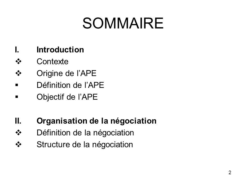 SOMMAIRE Introduction Contexte Origine de l'APE Définition de l'APE