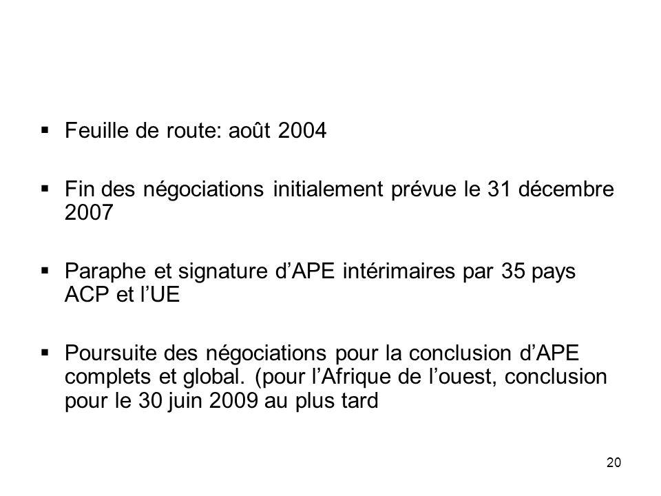 Feuille de route: août 2004 Fin des négociations initialement prévue le 31 décembre 2007.