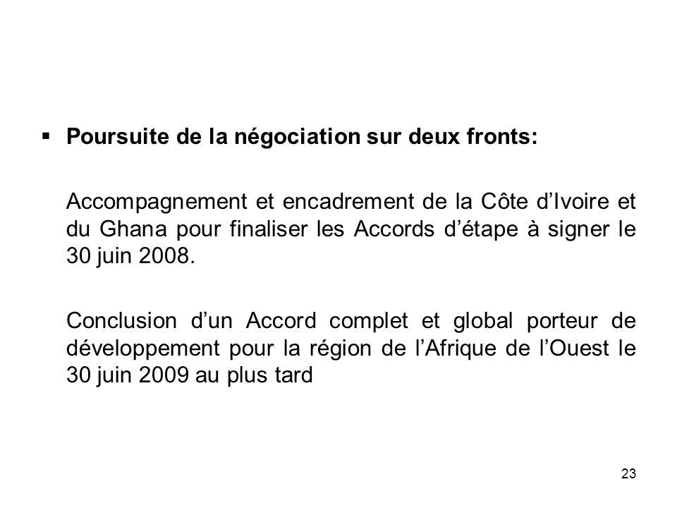 Poursuite de la négociation sur deux fronts:
