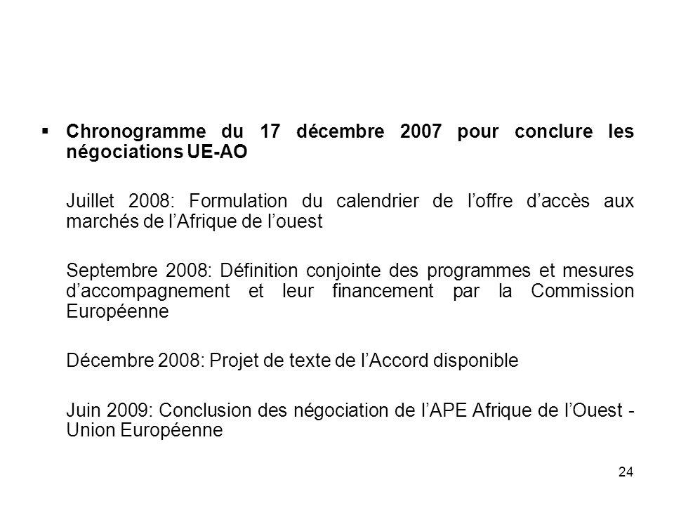 Chronogramme du 17 décembre 2007 pour conclure les négociations UE-AO