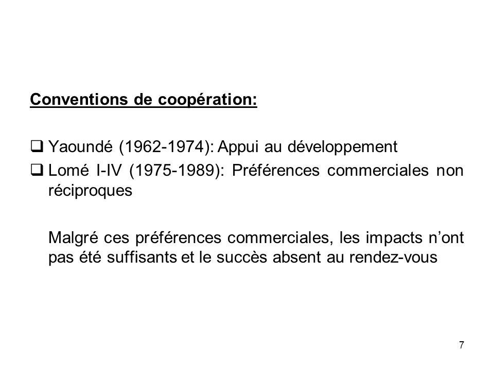 Conventions de coopération: