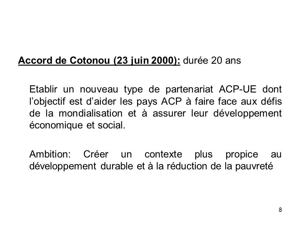 Accord de Cotonou (23 juin 2000): durée 20 ans
