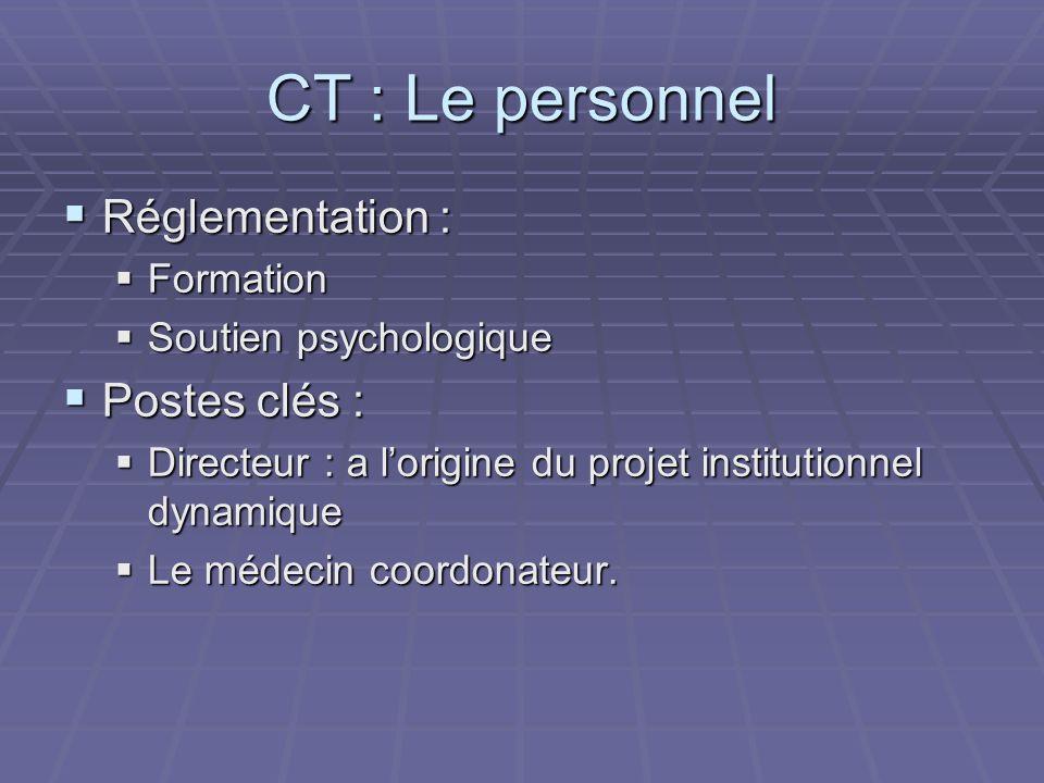 CT : Le personnel Réglementation : Postes clés : Formation