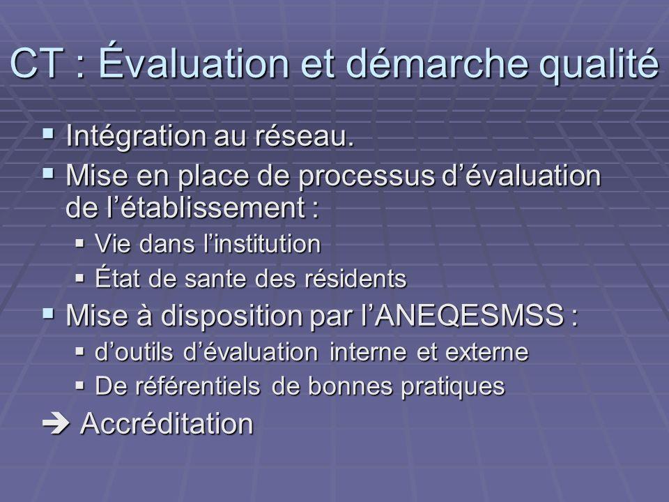 CT : Évaluation et démarche qualité