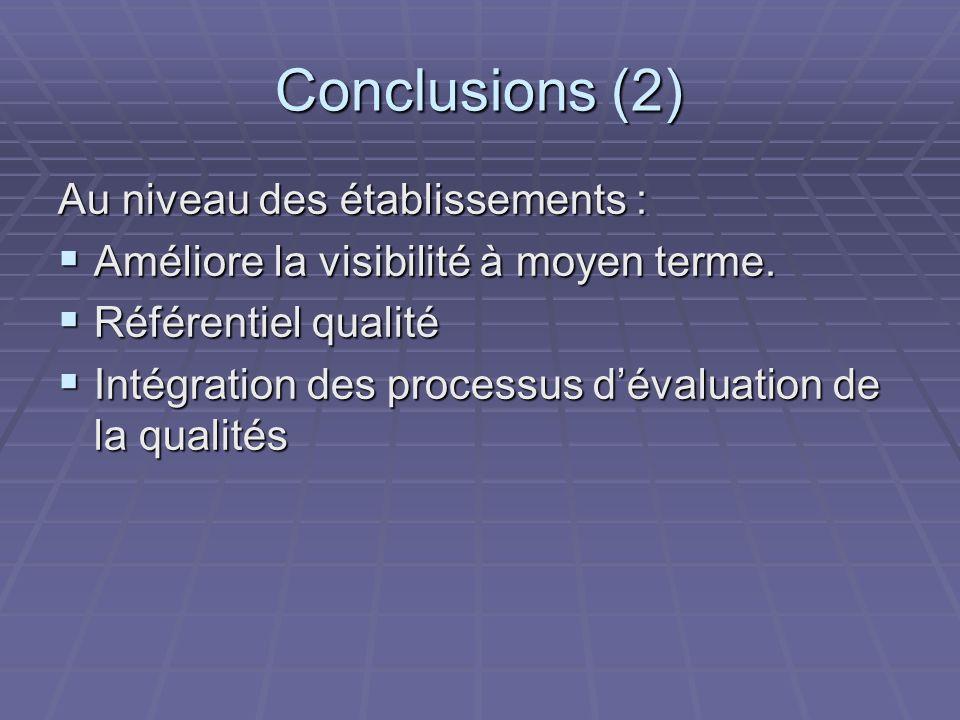 Conclusions (2) Au niveau des établissements :