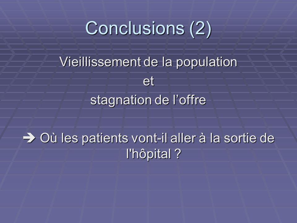 Conclusions (2) Vieillissement de la population et