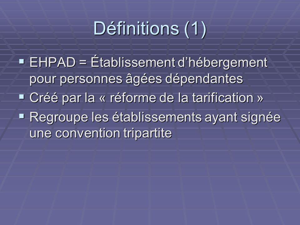 Définitions (1) EHPAD = Établissement d'hébergement pour personnes âgées dépendantes. Créé par la « réforme de la tarification »
