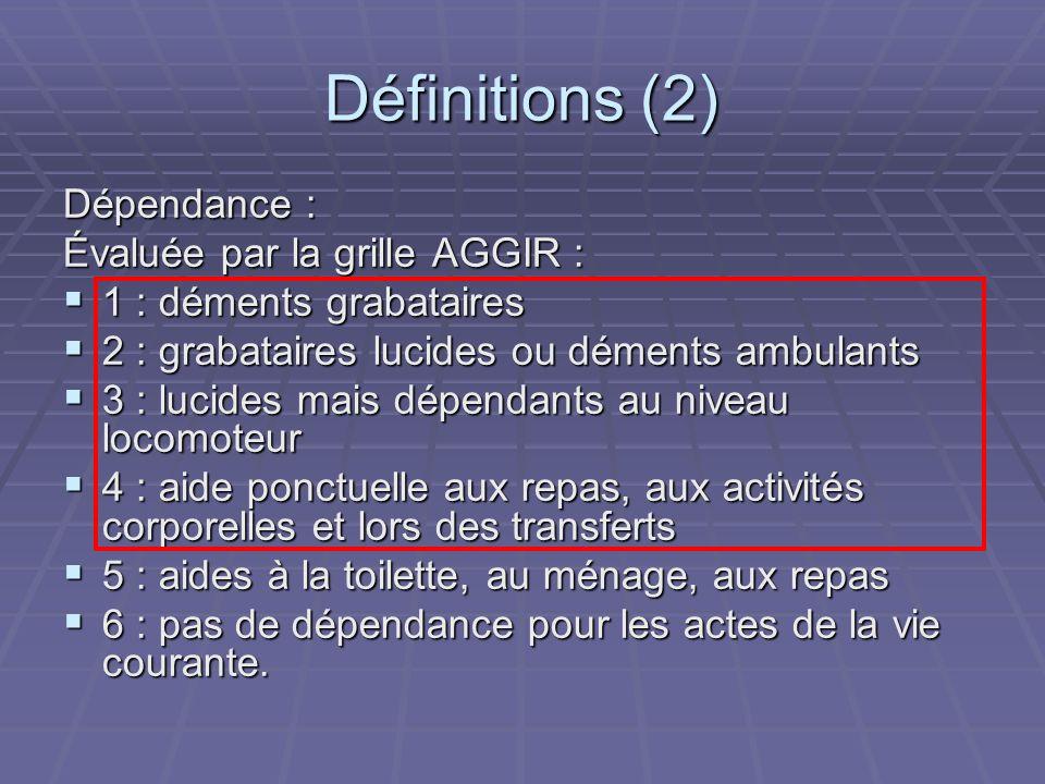 Définitions (2) Dépendance : Évaluée par la grille AGGIR :
