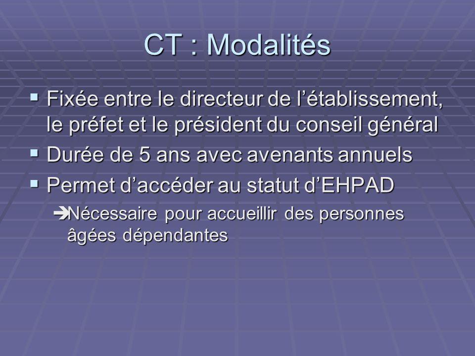 CT : Modalités Fixée entre le directeur de l'établissement, le préfet et le président du conseil général.