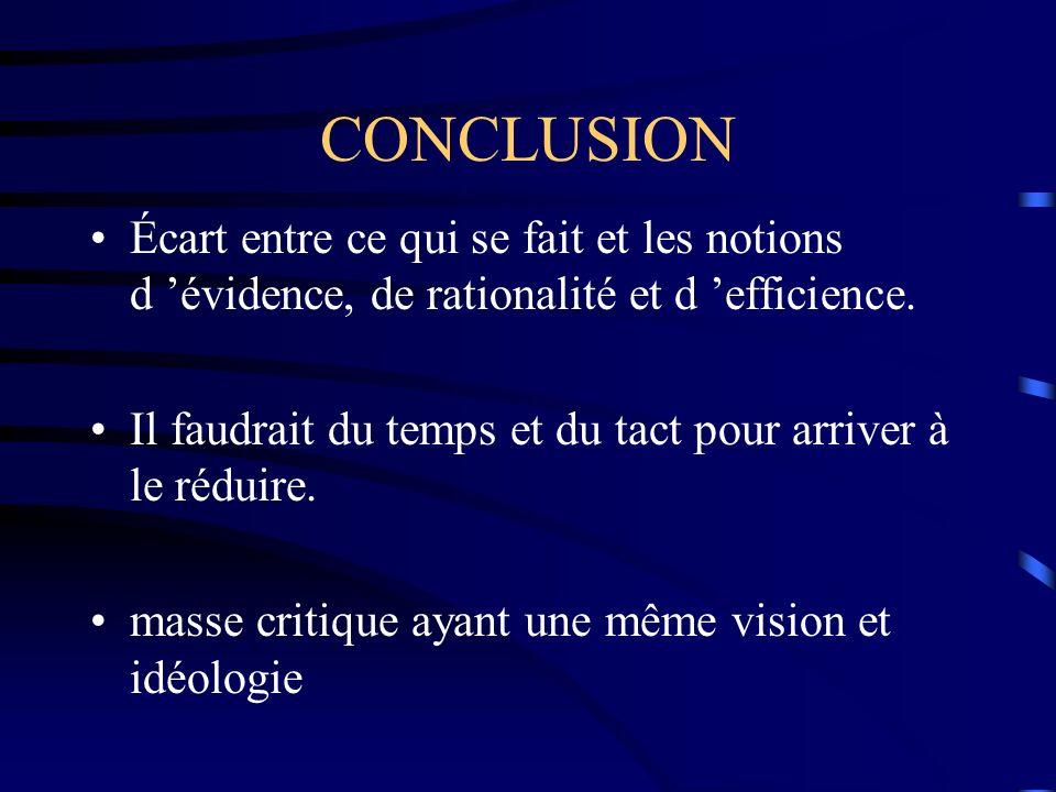 CONCLUSION Écart entre ce qui se fait et les notions d 'évidence, de rationalité et d 'efficience.