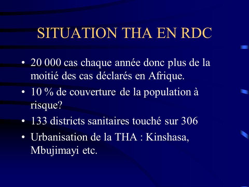 SITUATION THA EN RDC 20 000 cas chaque année donc plus de la moitié des cas déclarés en Afrique. 10 % de couverture de la population à risque