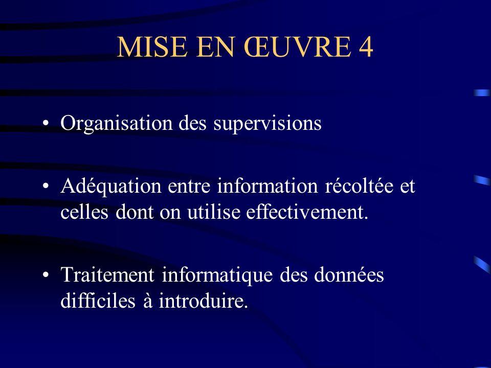 MISE EN ŒUVRE 4 Organisation des supervisions