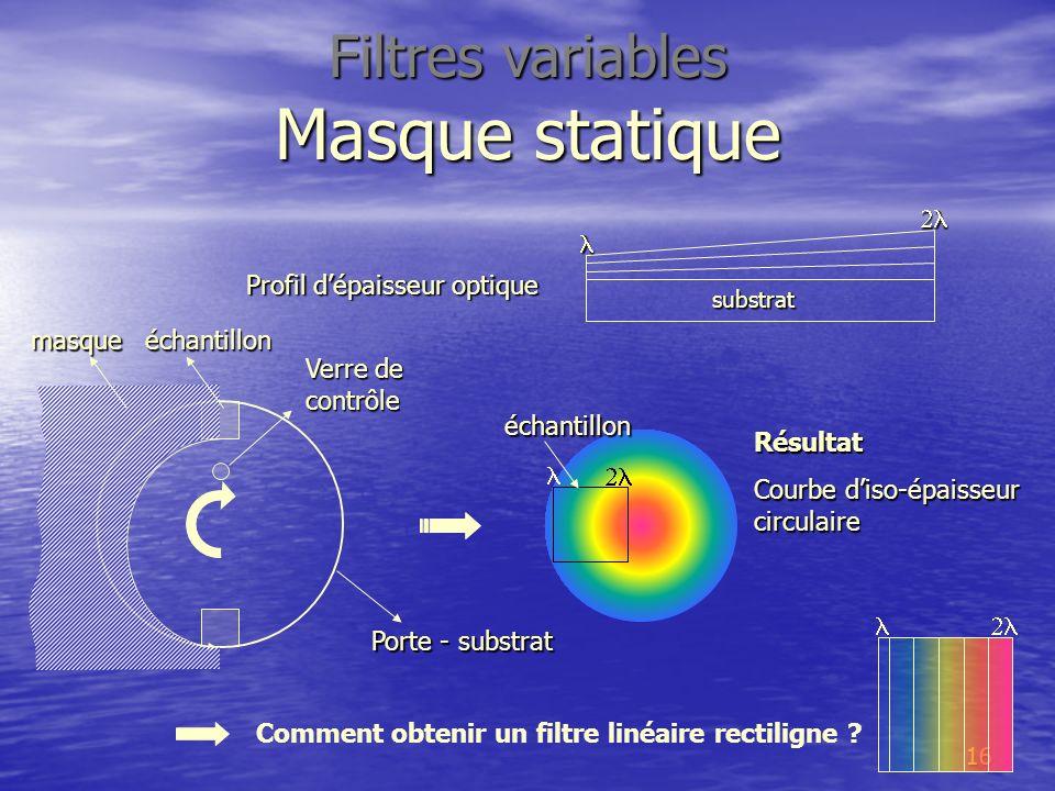 Filtres variables Masque statique