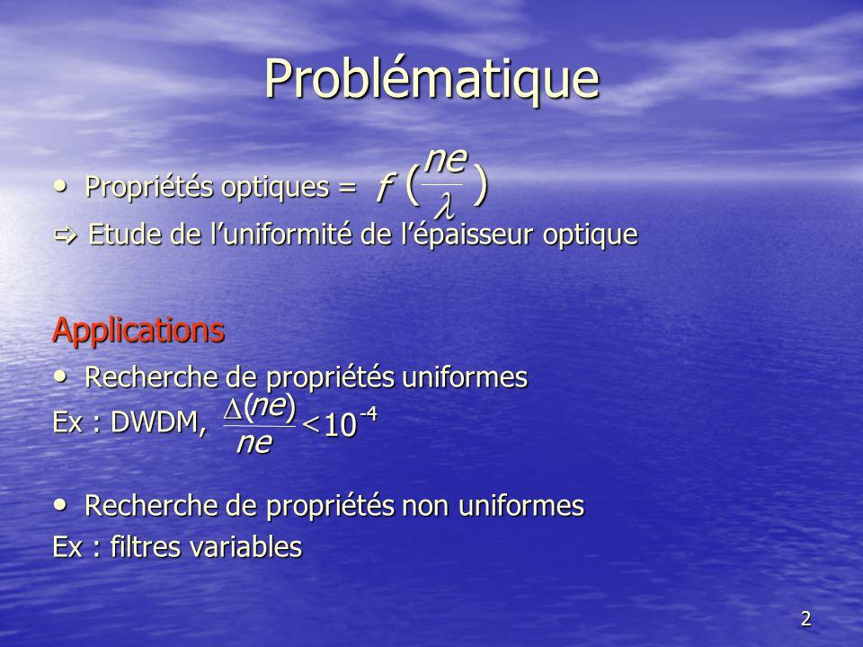 Problématique ) ( ne f l Applications 10 ) ( < D ne