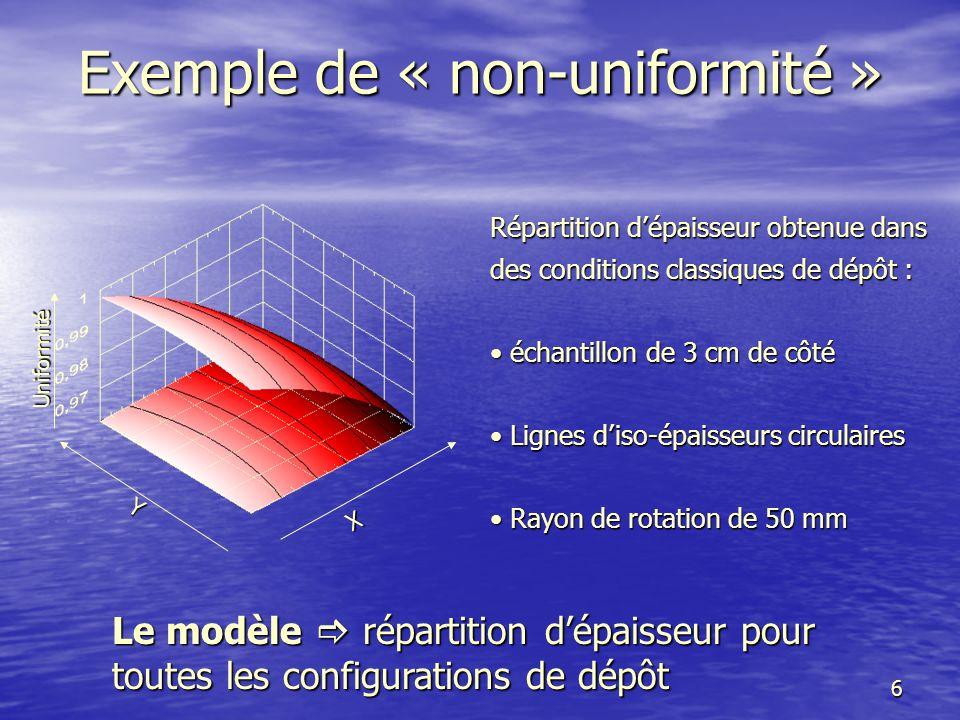 Exemple de « non-uniformité »