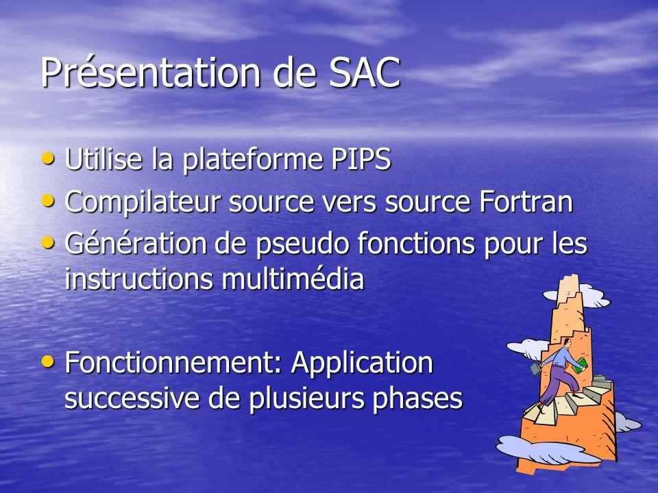 Présentation de SAC Utilise la plateforme PIPS