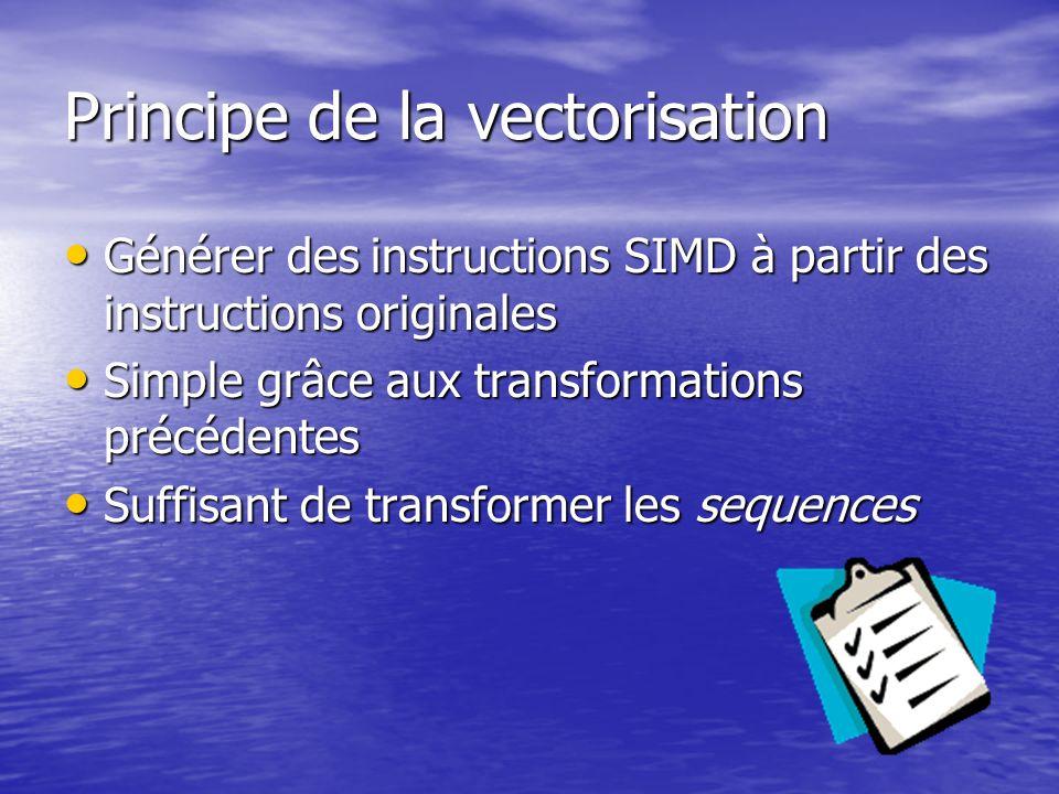 Principe de la vectorisation