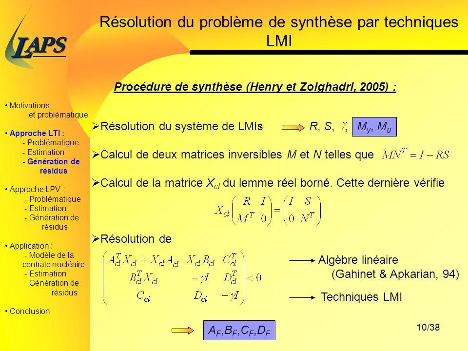 Résolution du problème de synthèse par techniques LMI
