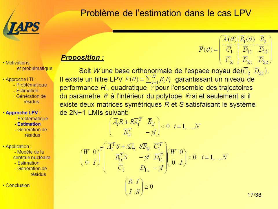 Problème de l'estimation dans le cas LPV