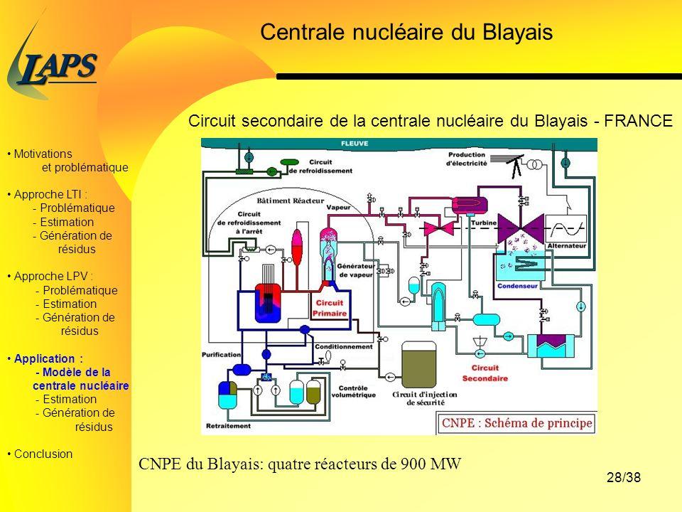 Centrale nucléaire du Blayais