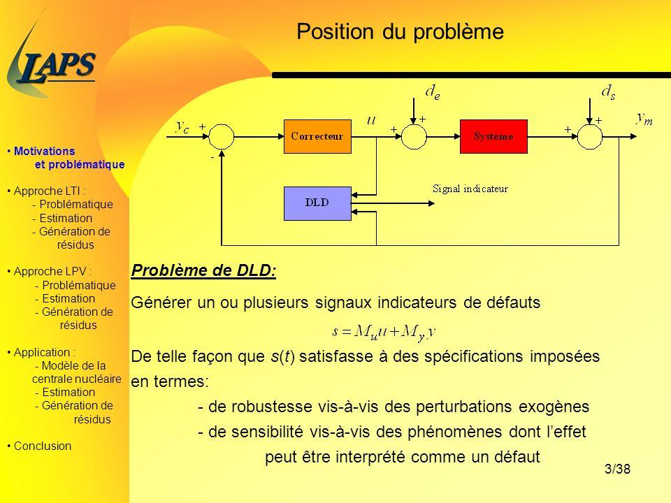 Position du problème Problème de DLD: