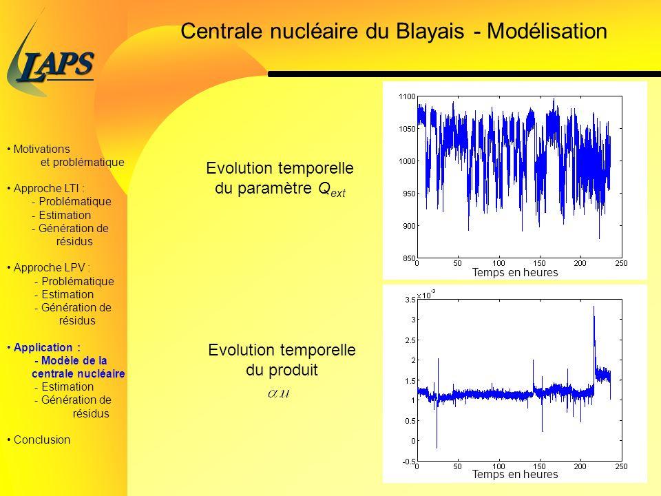 Centrale nucléaire du Blayais - Modélisation
