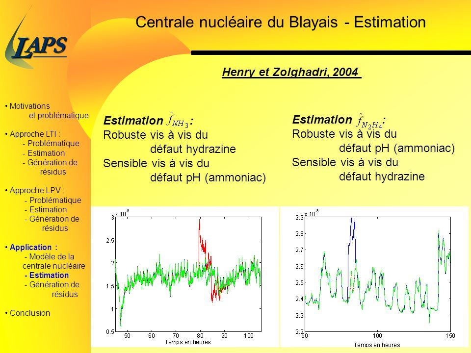 Centrale nucléaire du Blayais - Estimation