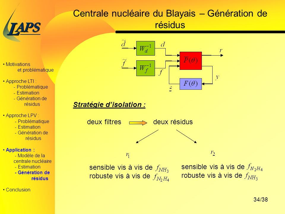 Centrale nucléaire du Blayais – Génération de résidus