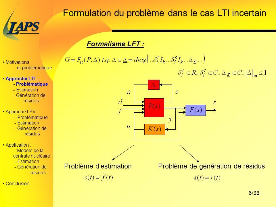 Formulation du problème dans le cas LTI incertain