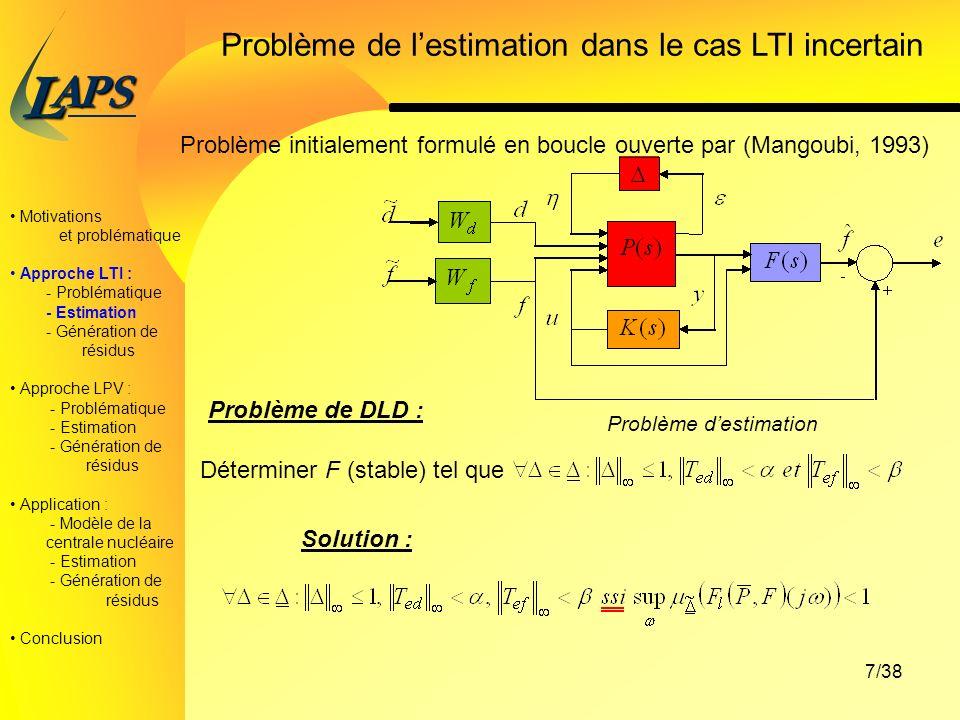 Problème de l'estimation dans le cas LTI incertain