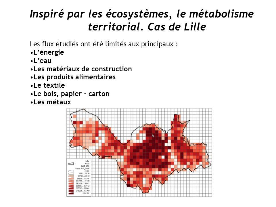 Inspiré par les écosystèmes, le métabolisme territorial. Cas de Lille