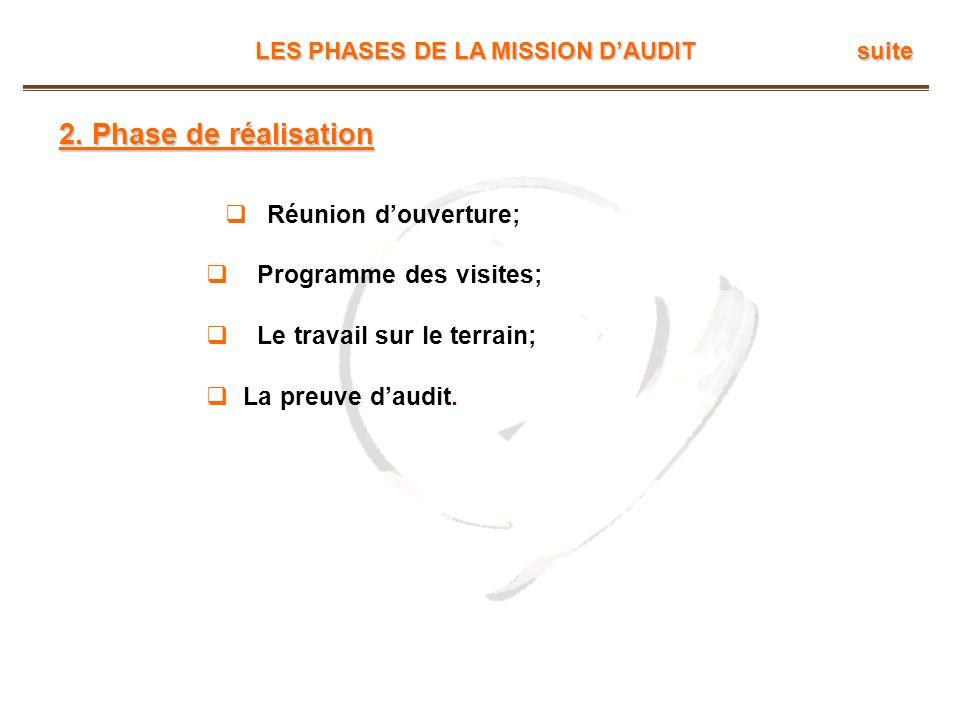 2. Phase de réalisation Réunion d'ouverture; Programme des visites;
