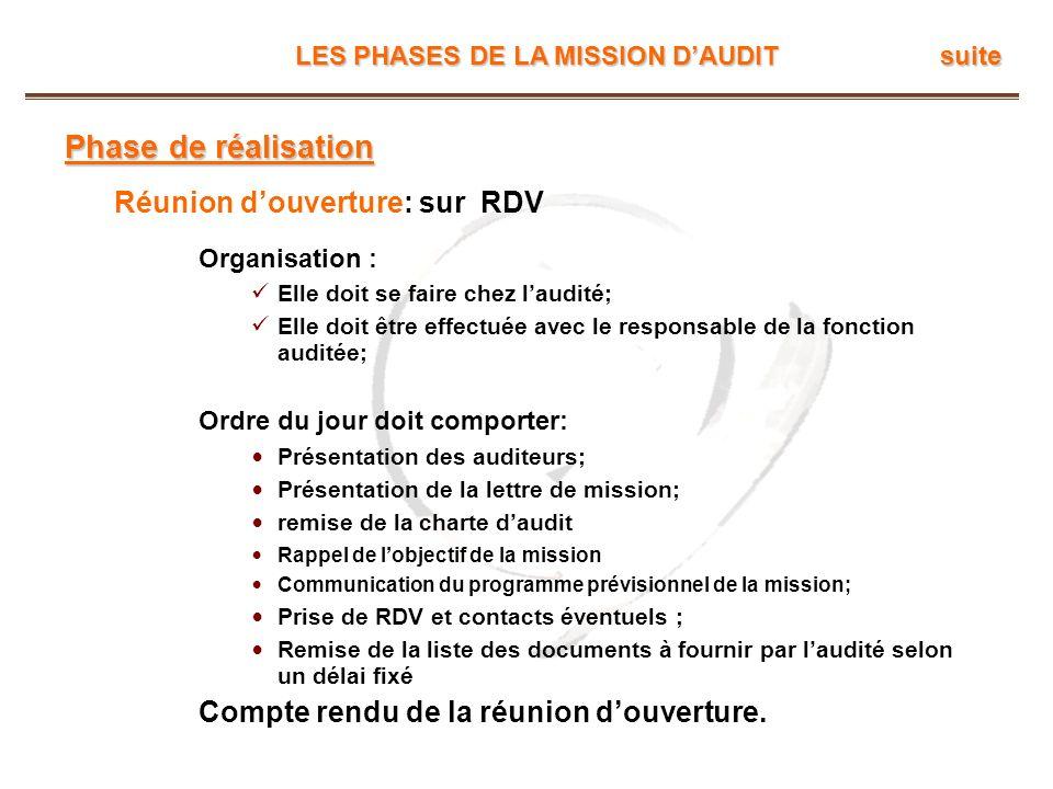 Phase de réalisation Réunion d'ouverture: sur RDV
