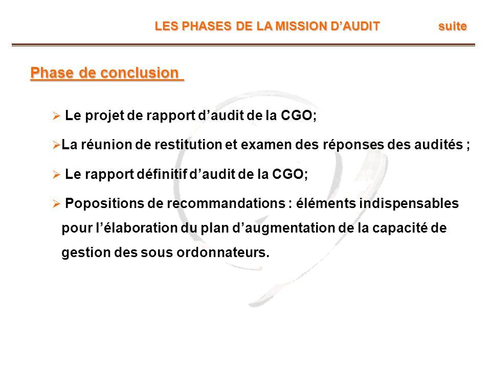 Phase de conclusion Le projet de rapport d'audit de la CGO;