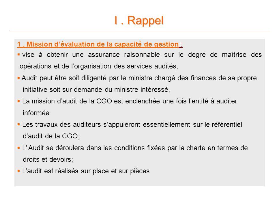 I . Rappel 1 . Mission d'évaluation de la capacité de gestion :