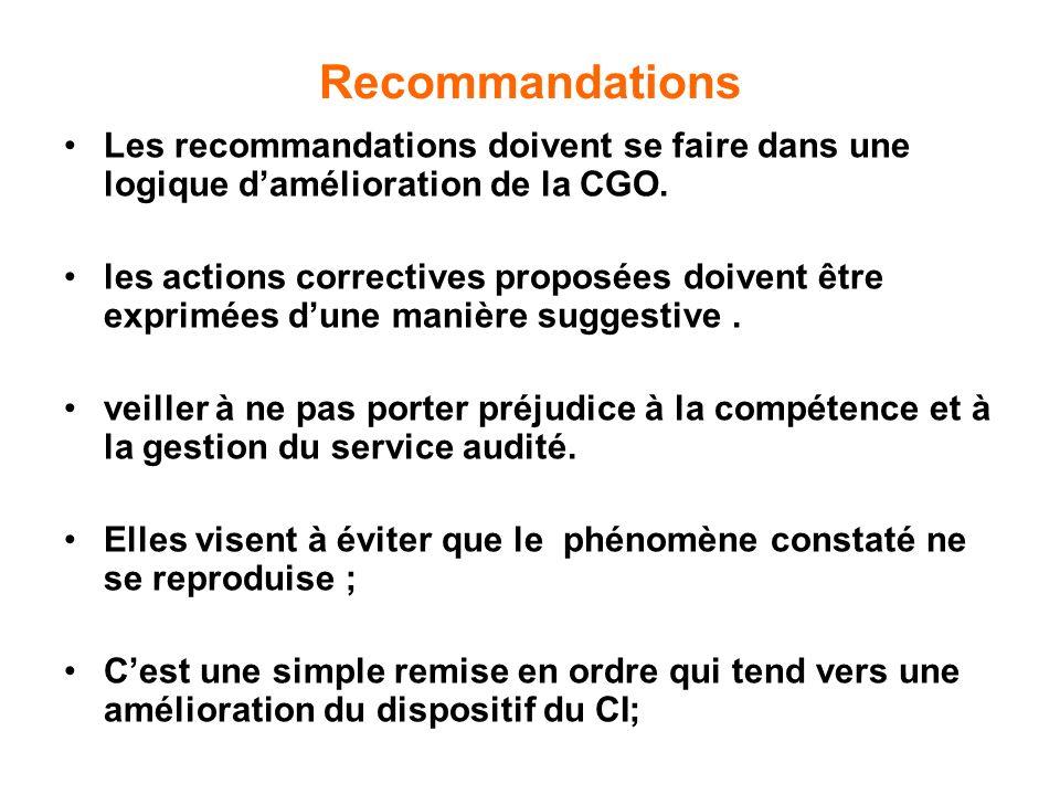 Recommandations Les recommandations doivent se faire dans une logique d'amélioration de la CGO.