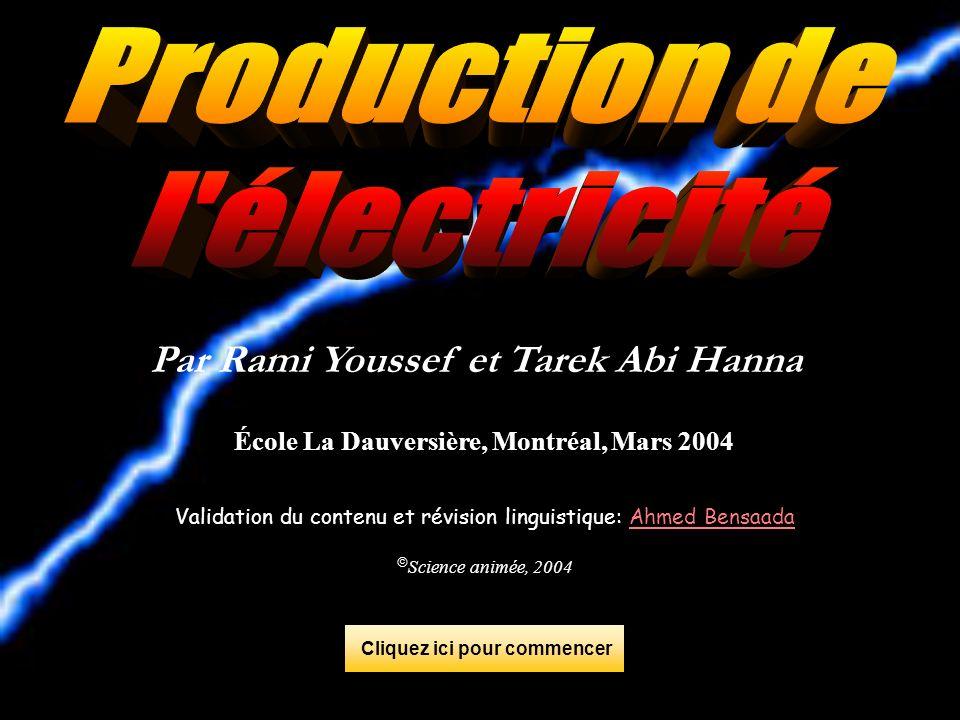 Production de l électricité