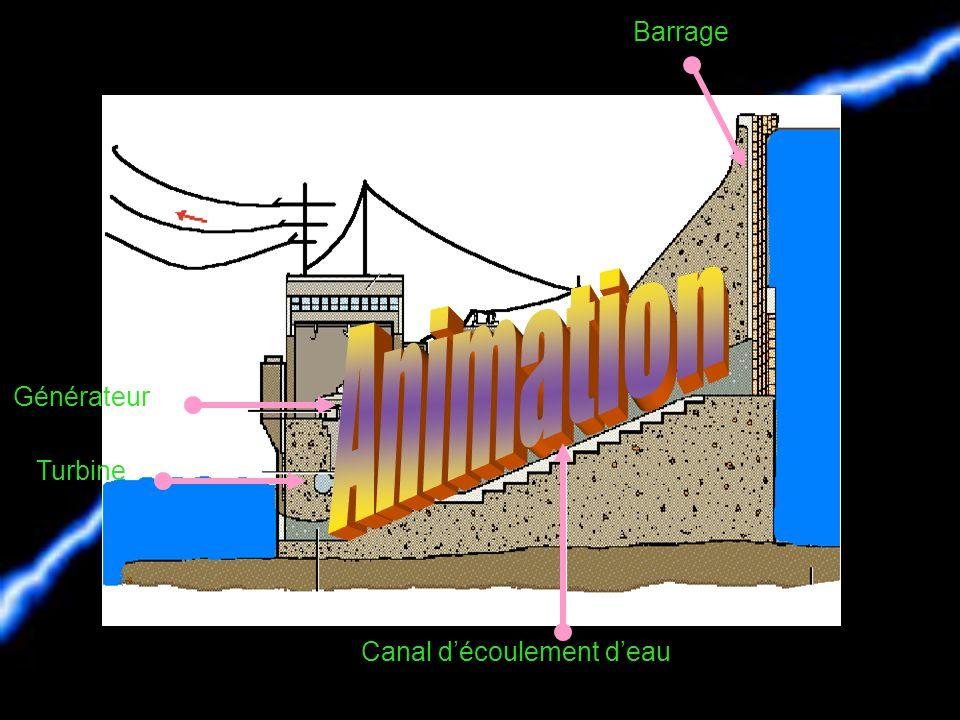 Barrage Animation Générateur Turbine Canal d'écoulement d'eau