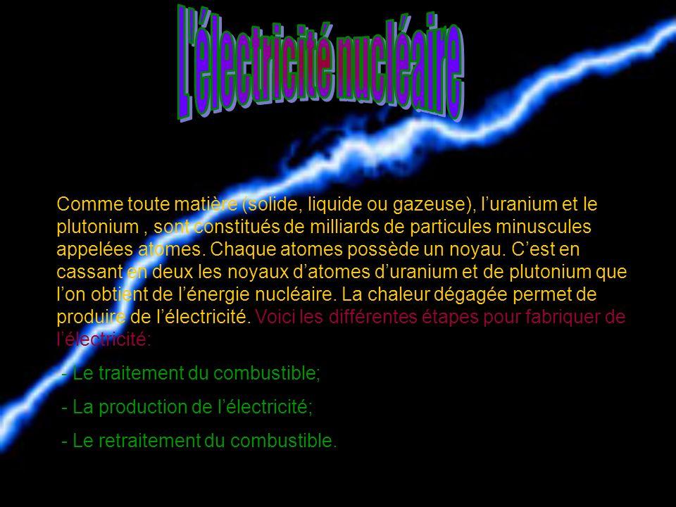 L électricité nucléaire