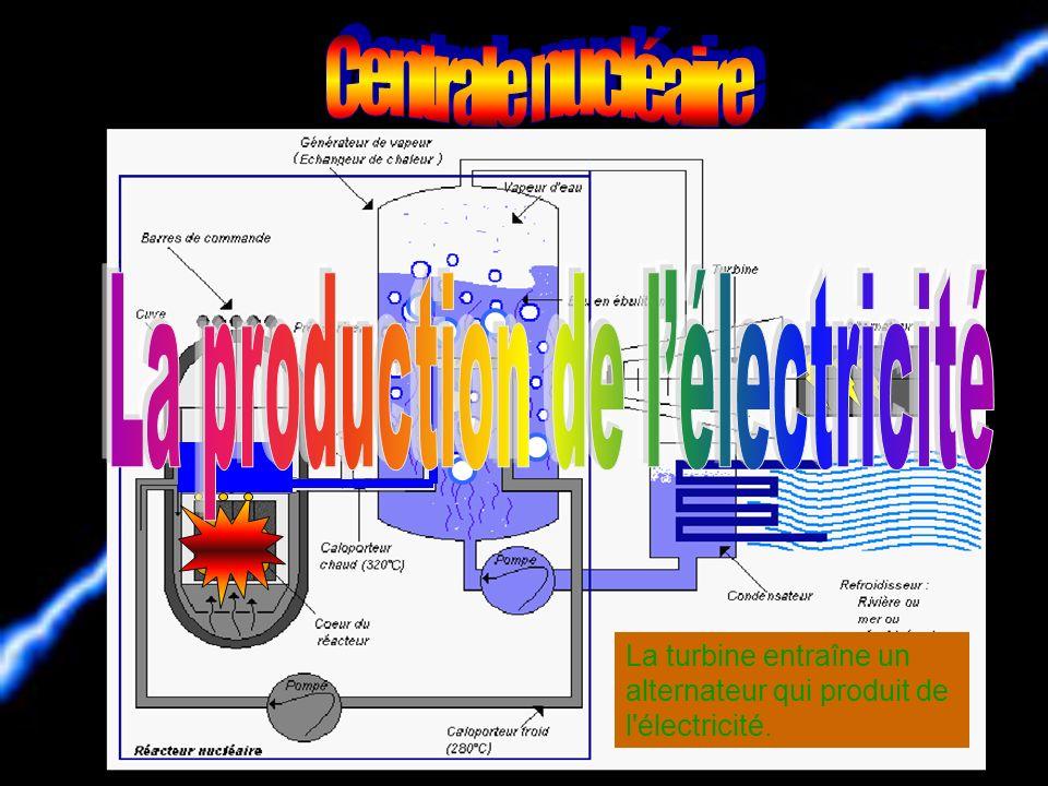La production de l'électricité