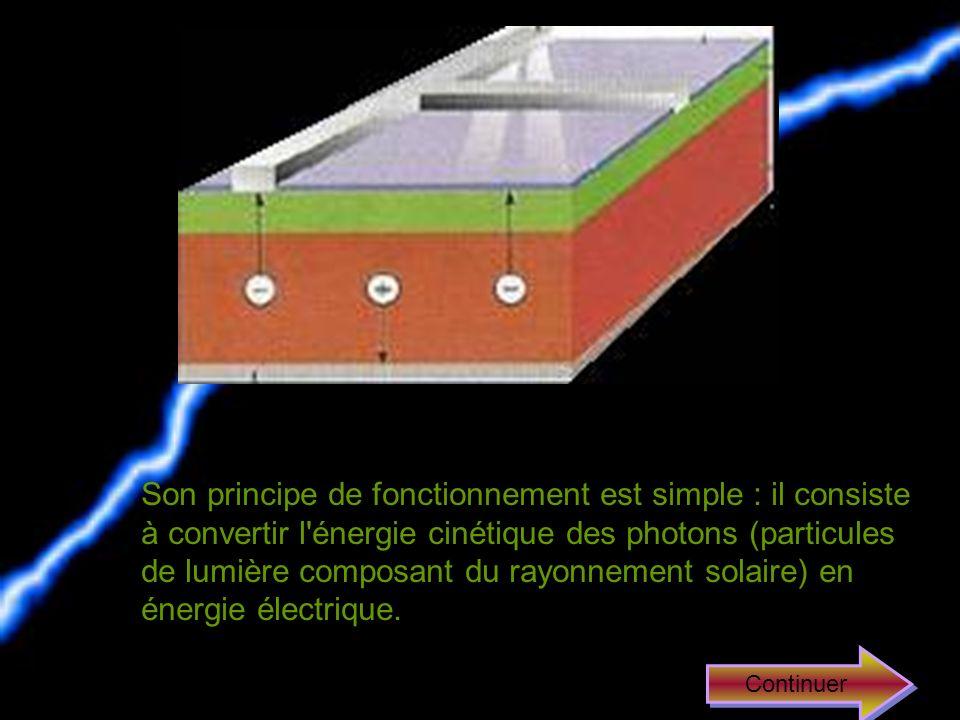 Son principe de fonctionnement est simple : il consiste à convertir l énergie cinétique des photons (particules de lumière composant du rayonnement solaire) en énergie électrique.