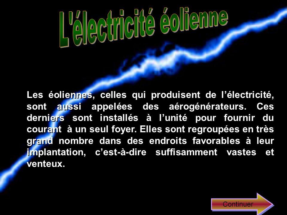 L électricité éolienne
